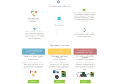 easy iot Main page