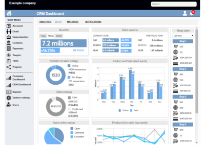 crm project Dashboard page